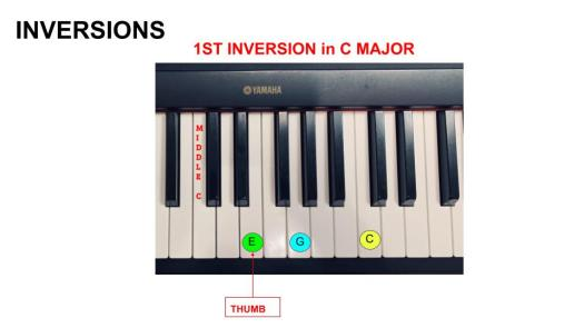 1st Inversion C Major - 13