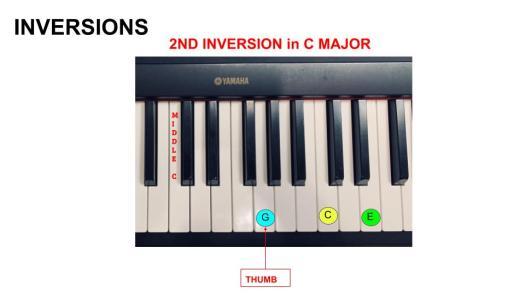 2nd Inversion C Major - 14