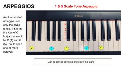 Arpeggios - 1 and 5 - 17