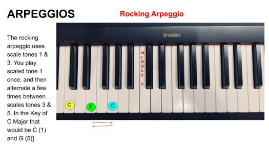 Arpeggios - Rocking - 18