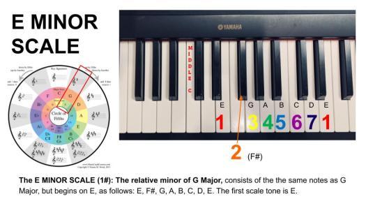 E Minor Scale - 20
