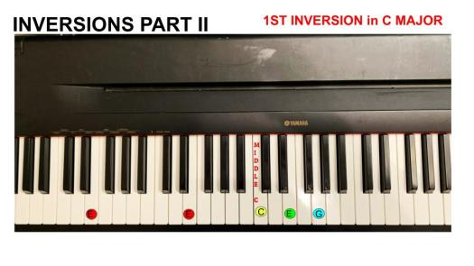 Inversions Part II 1st Inversion