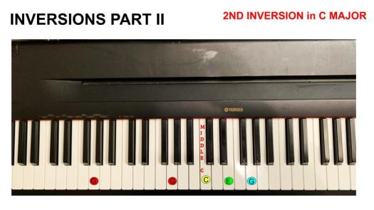 Inversions Part II 2nd Inversion