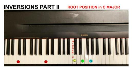 Inversions Part II Root Position