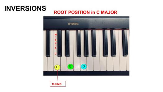 Root Position C Major - 12