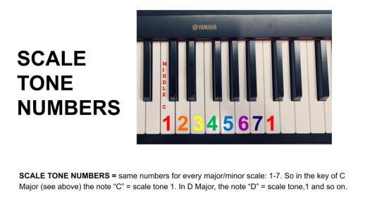 Scale Tones 3