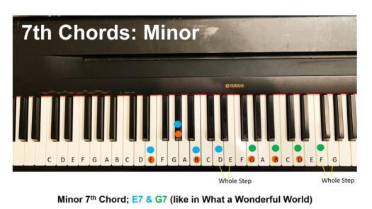 7th chords minor