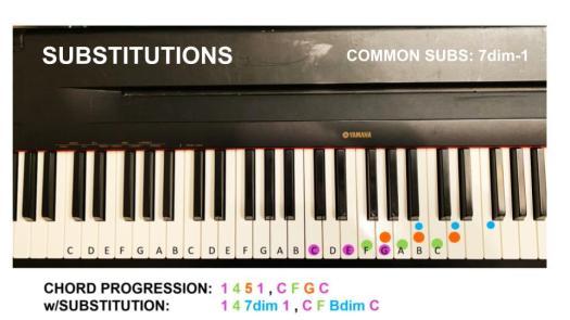 Common Subs dim7-1