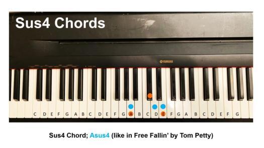 Sus 4 Chords Asus4